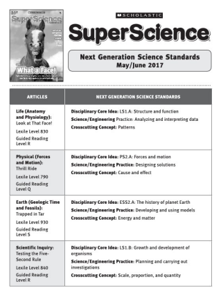 Standards 2016-17